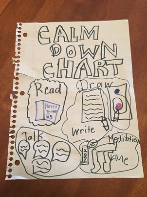 Zoe's Calm Down chart